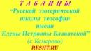 36 Таблиц Русской эзотерической школы теософии им. Е.П.Блаватской (автор Рослев В.М.)