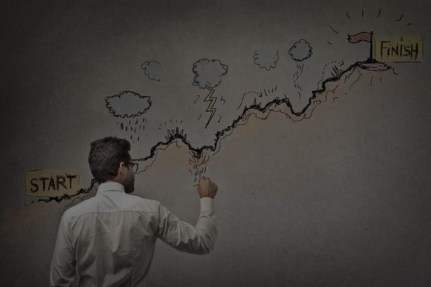 10 ПИНКОВ, КОТОРЫЕ ПОМОГУТ ВАМ НАЧАТЬ СВОЙ ПУТЬ К УСПЕХУ 1. Проанализируйте свои перспективы на будущее, оставив неизменным положение дел на сегодня – что Вас ждет, когда вы уже не сможете