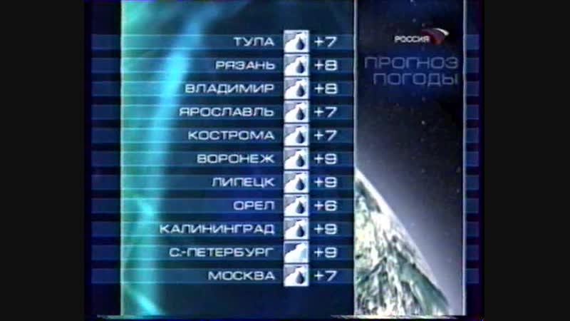 Окончание Вестей и отрывок начала фильма Следствием установлено (Россия, 8 апреля 2006)