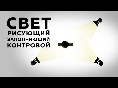 Рисующий заполняющий контровой свет Азбука мобильного кино 3 из 10
