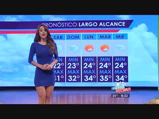 Прогноз погоды, который хочется смотреть