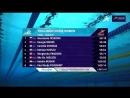 100 m Backstroke FINAL Glasgow 2018