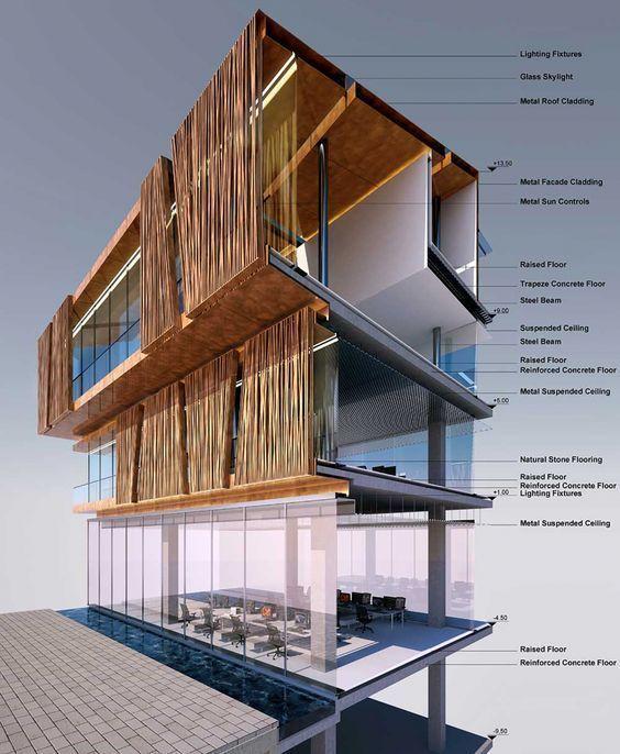 Разрезы зданий