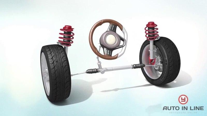 Рулевой механизм шестерня-рейка!
