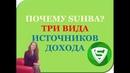 СУХБА SUHBA Три источника дохода Возможность для каждого /
