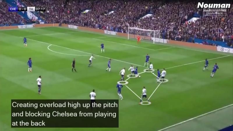 Chelsea vs Tottenham 1 3 Tactical Analysis 720p 30fps H264 192kbit AAC