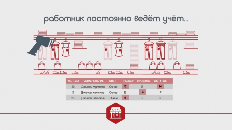 RFID in Russia