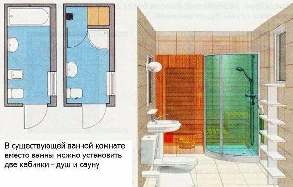 Сауна в ванной комнате вашего дома.
