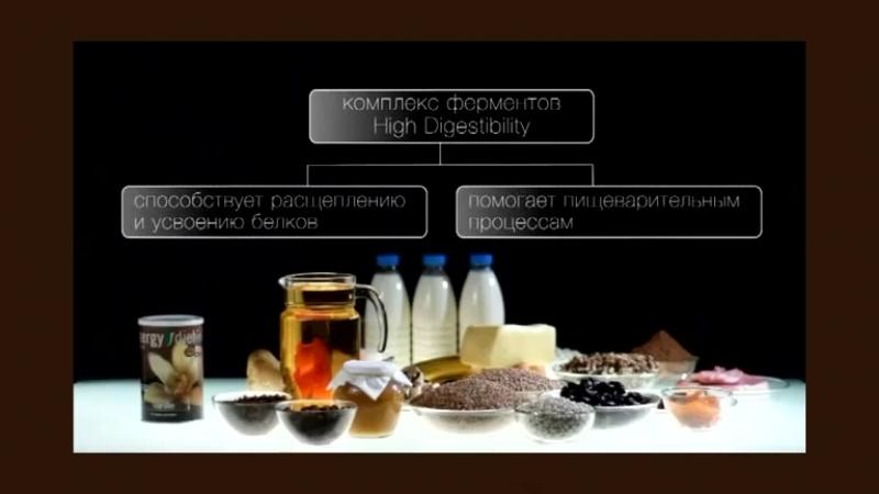 Сбалансированное питание - это Энерджи Диет