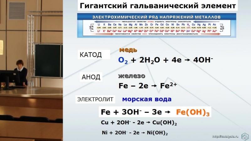 Коррозия металлов - Научно-популярные лекции в НГУ