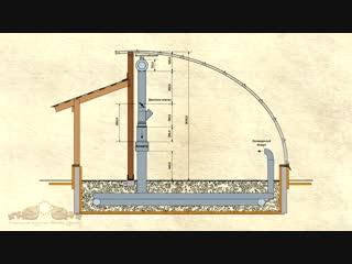 Солнечный вегетарий. Система замкнутой циркуляции воздуха. Часть 2. Монтаж и про