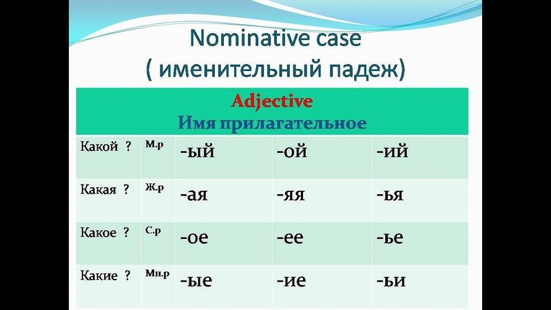 Lesson 2 Russian Grammar Nominative Case Adjective endings