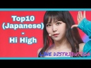 How would Top 10 Japanese (P48) sing Hi High (LOONA) | Line Distribution |Req2|