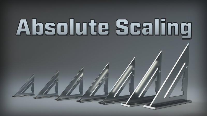 Modo Skills ~ Absolute Scaling