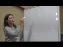 Яна Гвоздкова -О СУТИ БИЗНЕСА ЛЕГКО И ПРОСТО)2