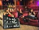MTV Ultrasound TLC, Youve Got Mail! 1999 -CYBERTLC