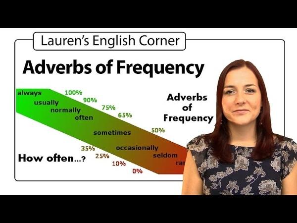 Adverbs of frequency Lauren's English Corner Beginner