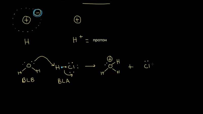Определения кислоты и основания