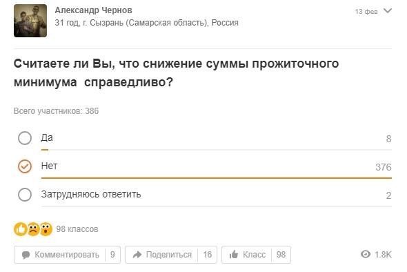 Опрос о снижении прожиточного минимума в Самарской области