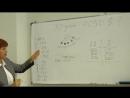 Быстрый Старт inCruises для Новичков Объяснение в Цифрах от Ольги Ра