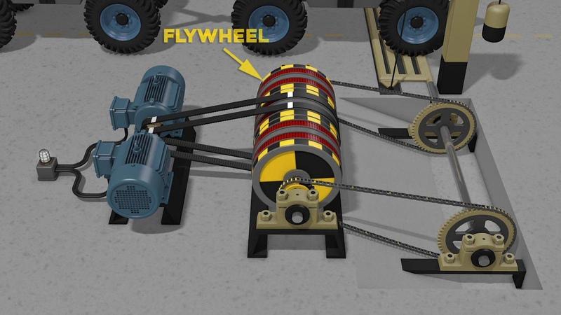 Gravity Generator Turbine