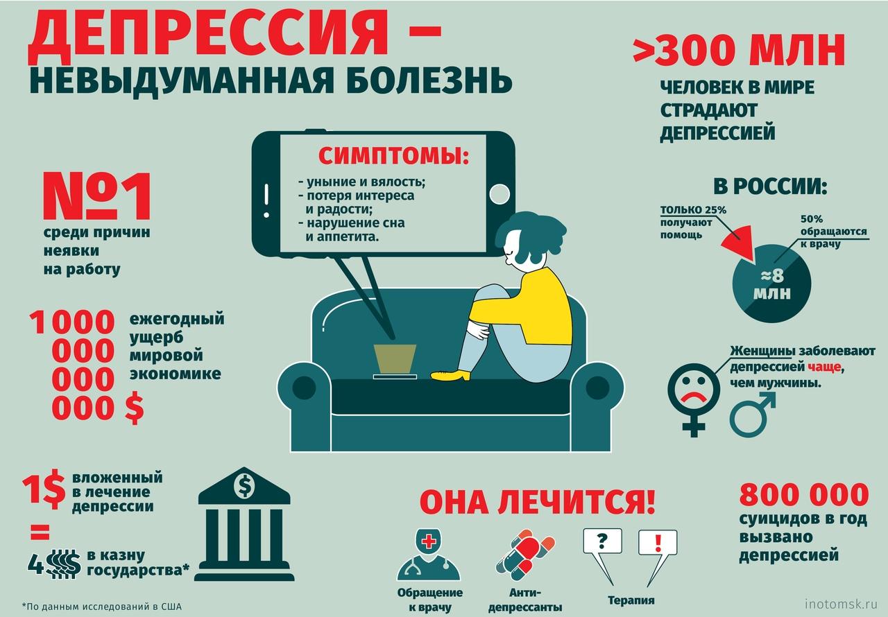 Томские ученые борются с эпидемией депрессии | Новости сибирской науки