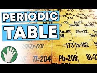 Historic Periodic Table - Objectivity #168