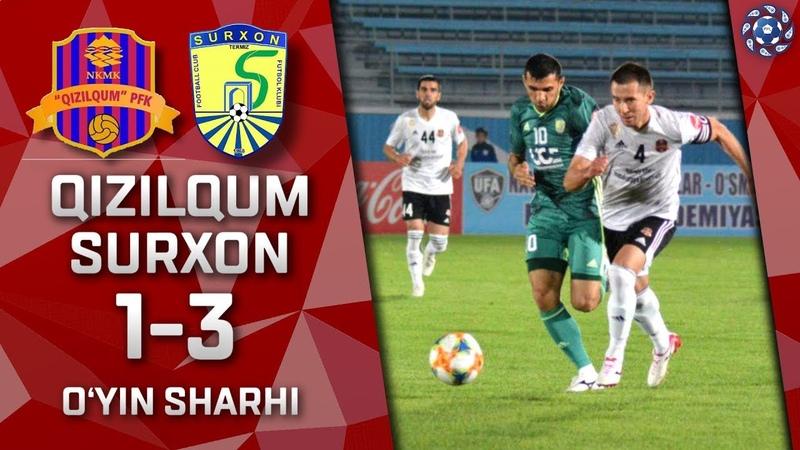 Qizilqum - Surxon- 1:3 | O'yin sharhi | Superliga 9-tur (18.05.2019)