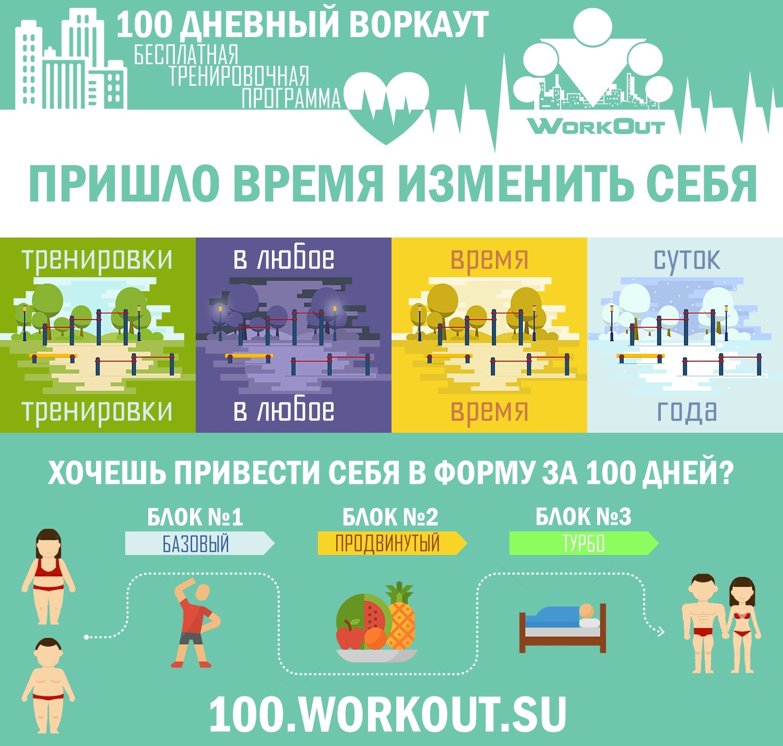 Программа 100-дневный воркаут