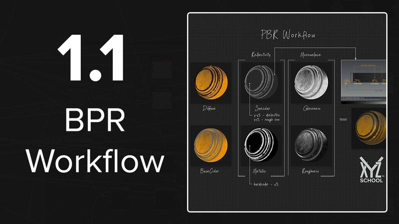 1.1 Два PBR пайплайна