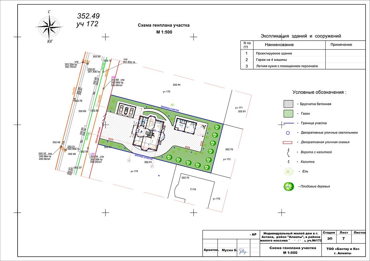 Проектирование строительство в Алматы