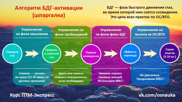 vk.com/osnauka?w=wall-139589208_4434