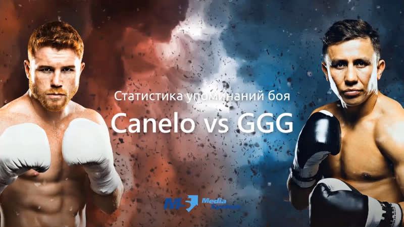 Статистика упоминания боя GGG Геннадий Головкин vs Canelo Сауль Альварес