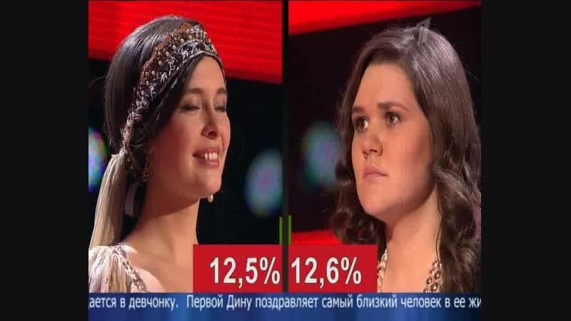 Новости (Первый канал, 30.12.2012) Выпуск в 1000