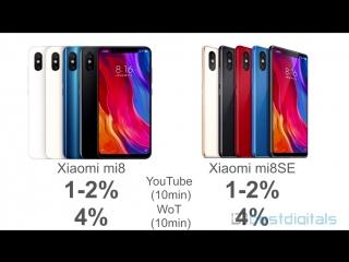 Xiaomi Mi 8 vs Mi 8se – стоит ли переплачивать? Разбираемся!    Xiaomi Mi8 - https://bit.ly/2LEp38F Xiaomi Mi8 SE - https://bit.