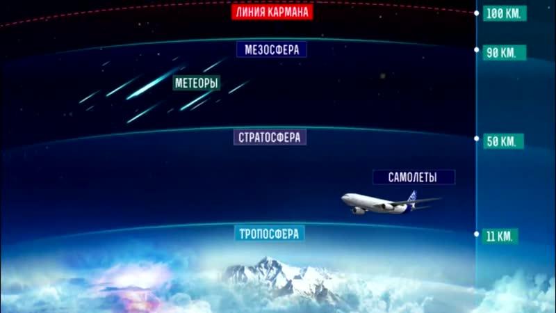 Что будет если упасть из космоса на Землю DeeaFilm