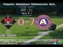 Red Moscow vs ФК Атлетик (0 - 7)