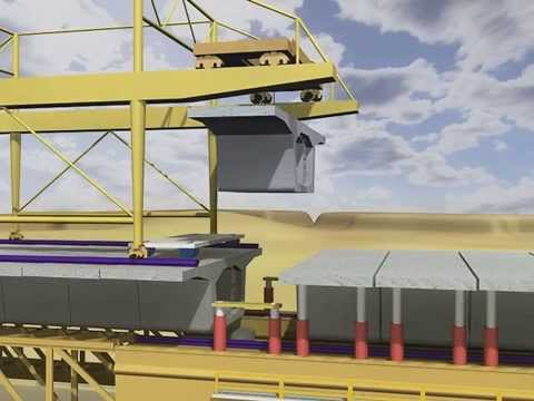 Working Principle of ZZHZ Segment Assembly Bridge Girder Launcher