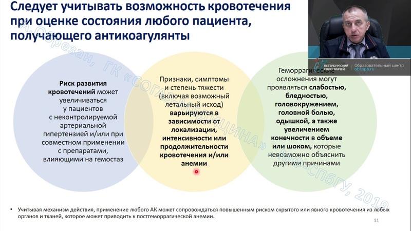 Профессор Обрезан А.Г. Управление рисками кровотечений в практике врача терапевтического профиля