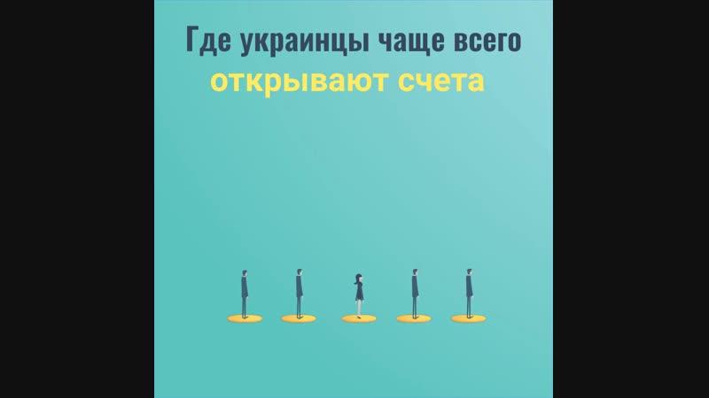 Где украинцы чаще всего открывают счета