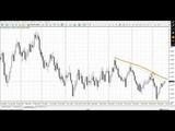 возможные перспективы канадец золота евро
