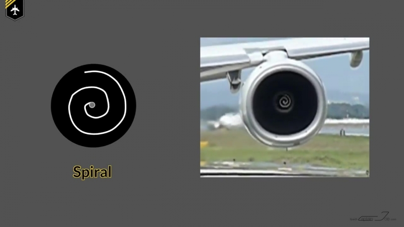 Why is there a spiral in a jet engine explain by captain joe