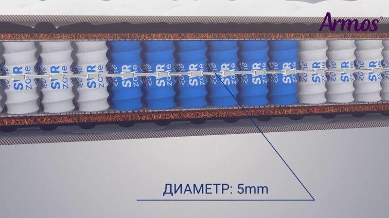 Технология Steel Edge производство матрасов ARMOS