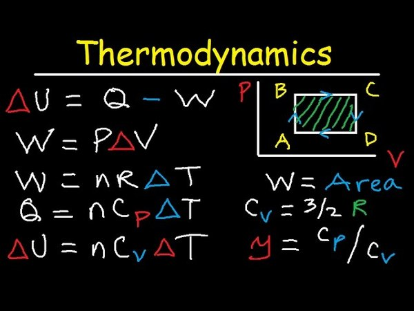Thermodynamics, PV Diagrams, Internal Energy, Heat, Work, Isothermal, Adiabatic, Isobaric, Physics