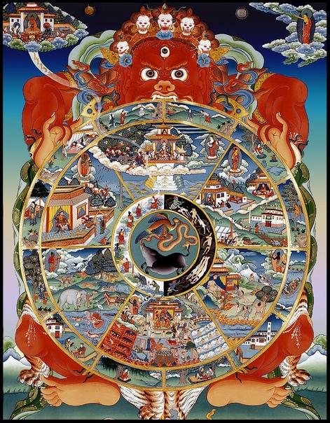 Далай-лама XIV о Карме