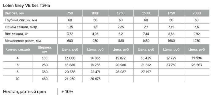 Прайс электрических вертикальных трубчатых радиаторов Loten Grey VE