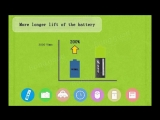 Батарейка ZNTER 1.5 В Li-Po аккумулятор AA 1250 мАч с micro USB зарядкой