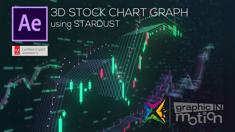 Stock Chart Animation using Stardust - After Effects Tutorial