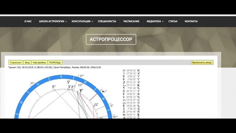 Астродизайн. Как составить натальную карту и бодиграф