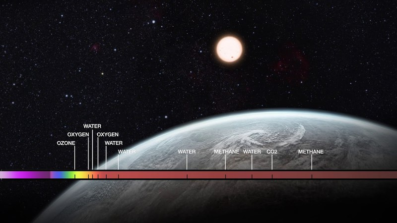 Creation of absorption lines